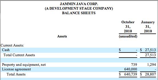 JAMN Balance Sheet
