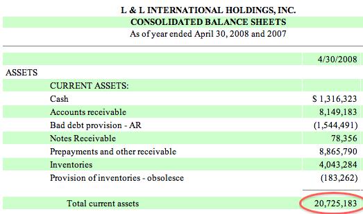 LLEN 2008 Current Assets