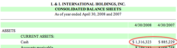 LLEN Cash Balances